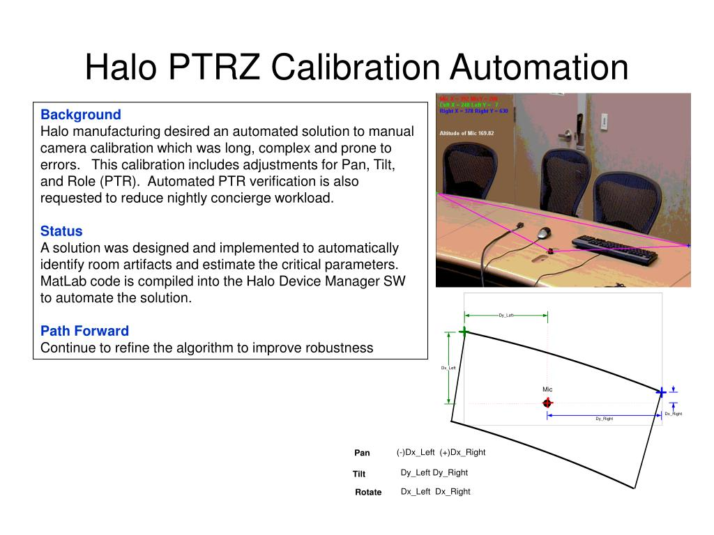Halo PTRZ Calibration Automation