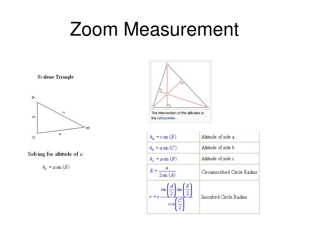 Zoom Measurement