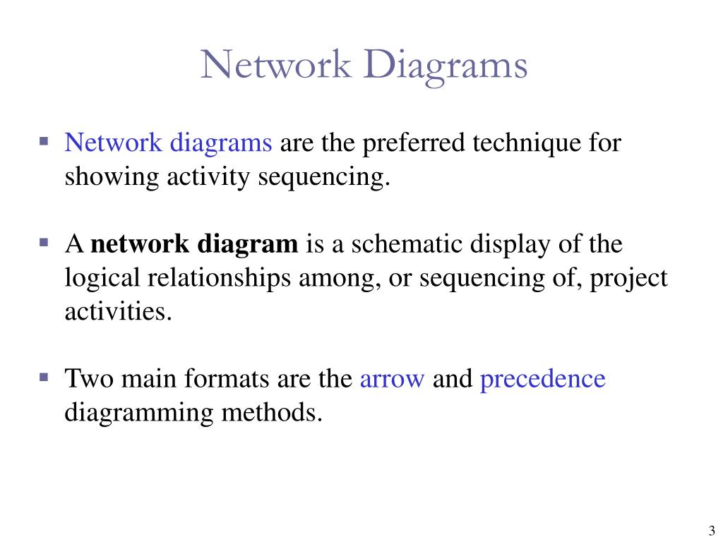 Network Diagrams