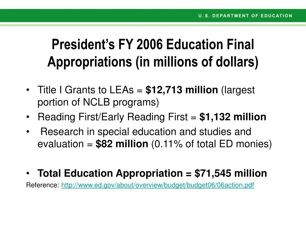 President's FY 2006 Education Final Appropriations (in millions of dollars)