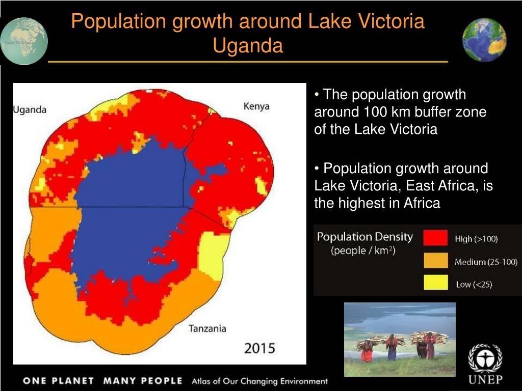 Population growth around Lake Victoria