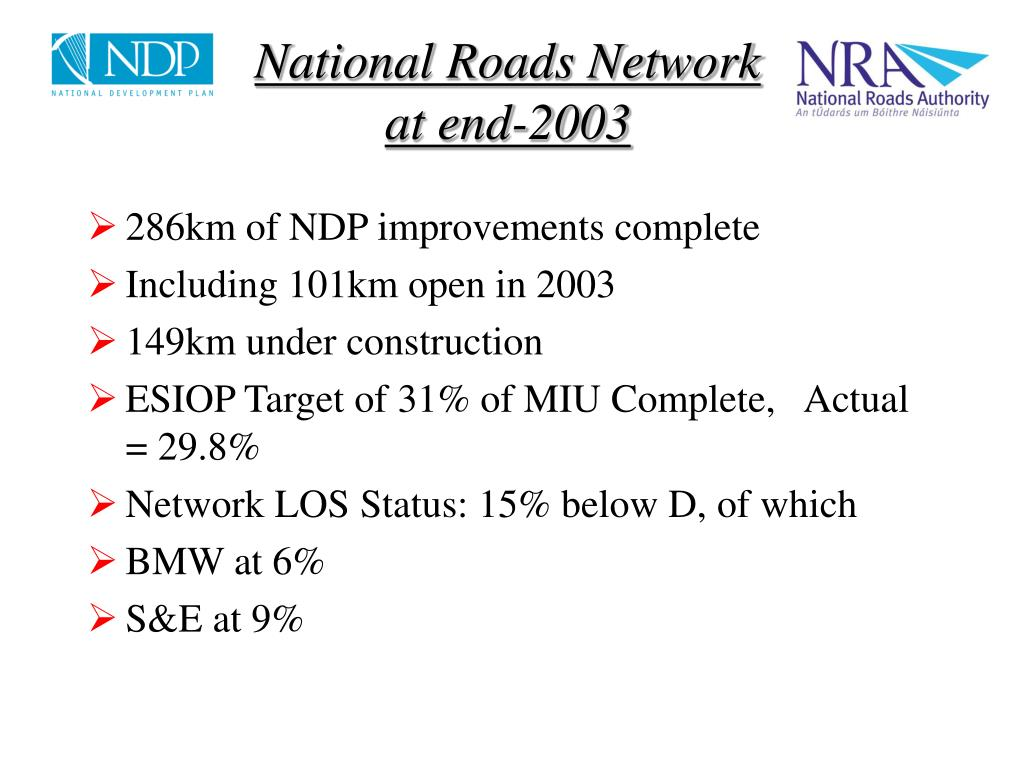 National Roads Network at end-2003
