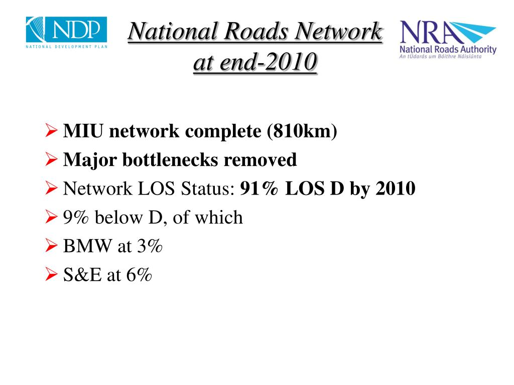 National Roads Network at end-2010