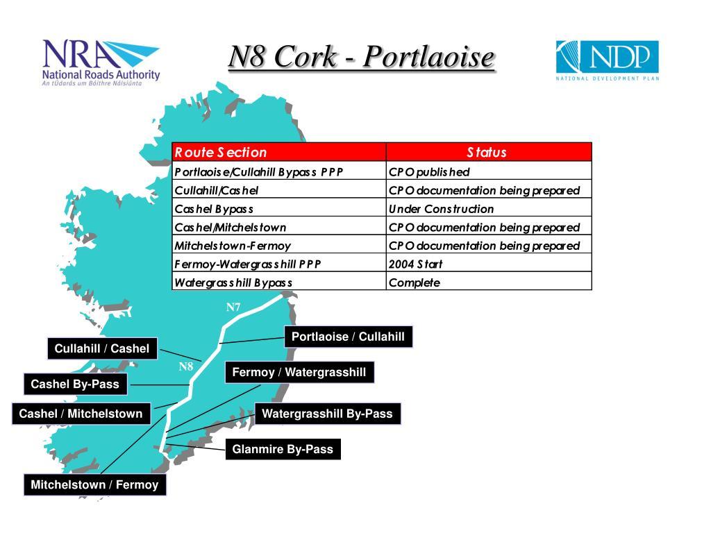 N8 Cork - Portlaoise