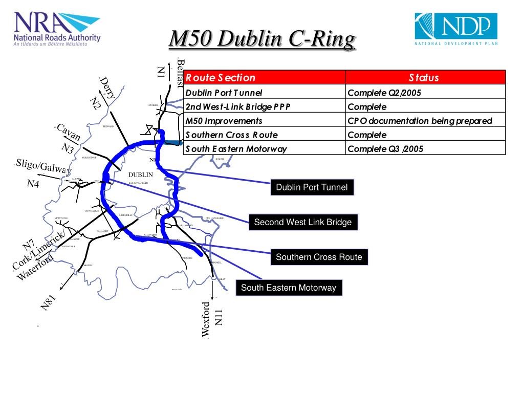 M50 Dublin C-Ring