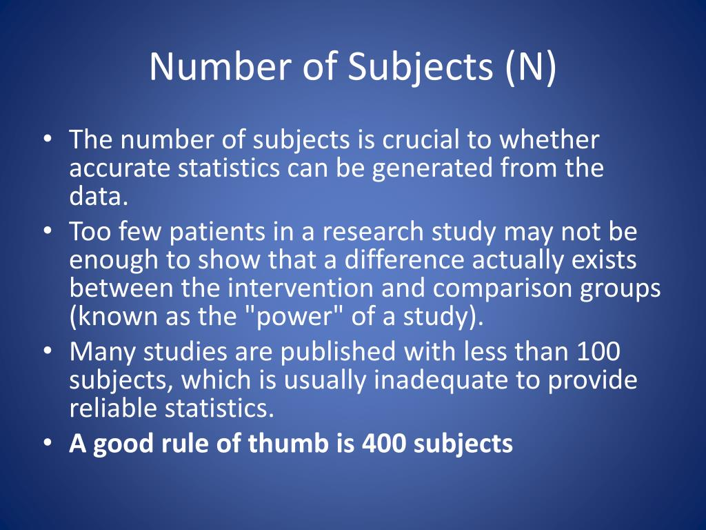 Number of Subjects (N)