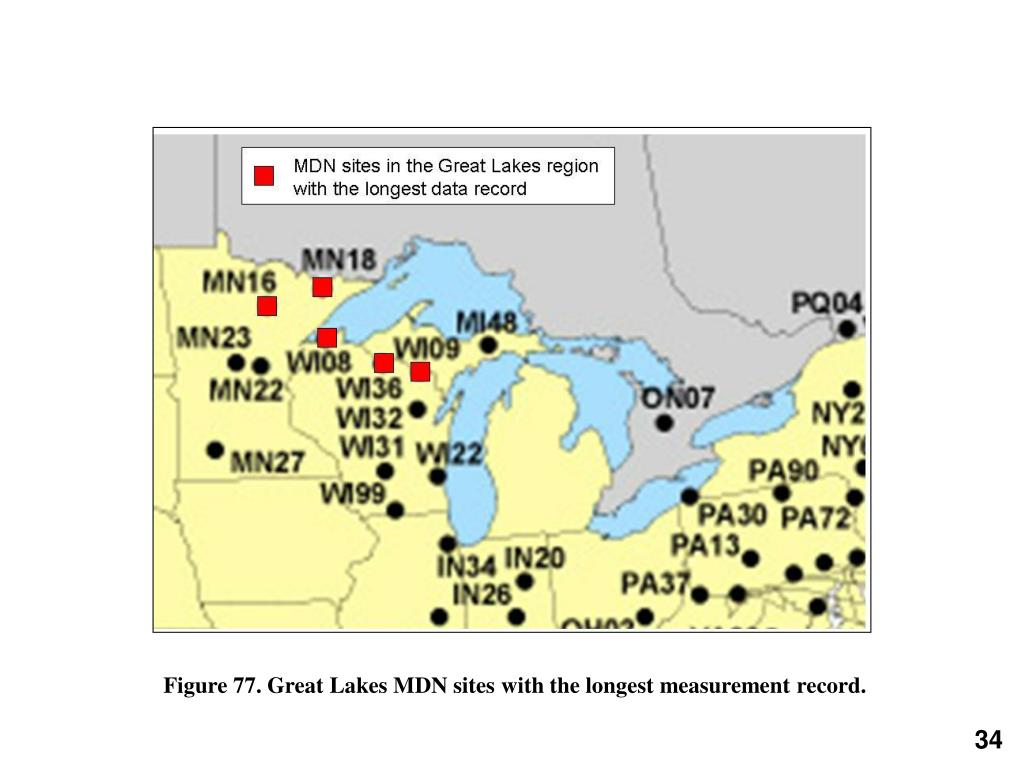 Figure 77. Great Lakes MDN sites with the longest measurement record.