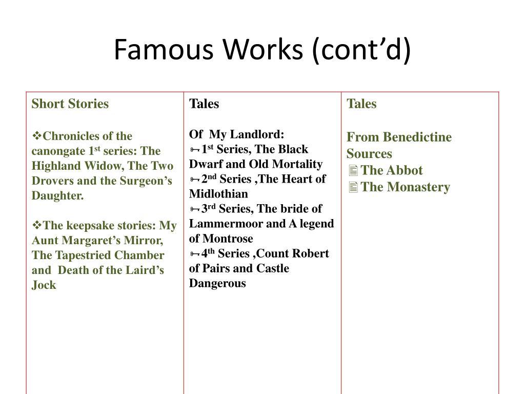 Famous Works (cont'd)