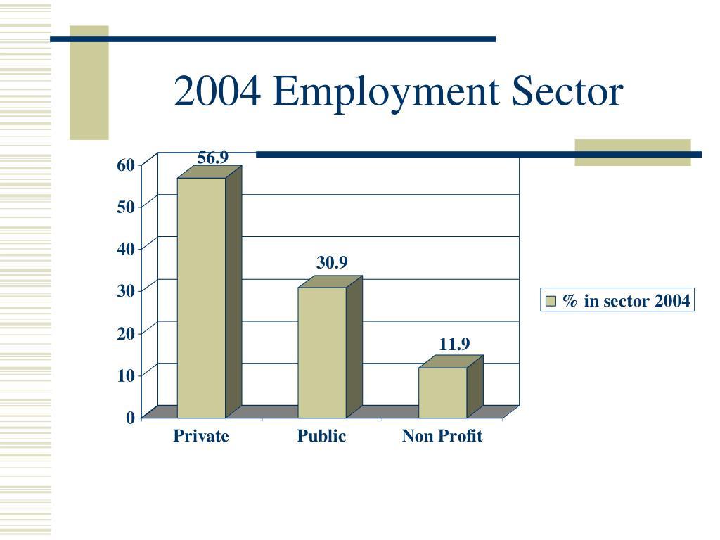 2004 Employment Sector