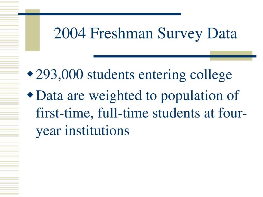 2004 Freshman Survey Data