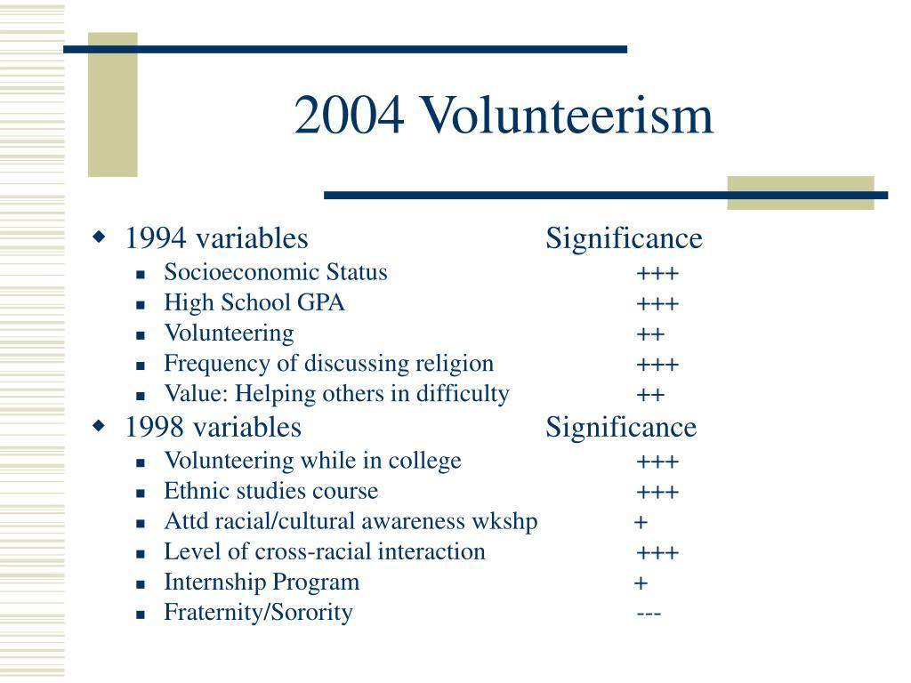 2004 Volunteerism