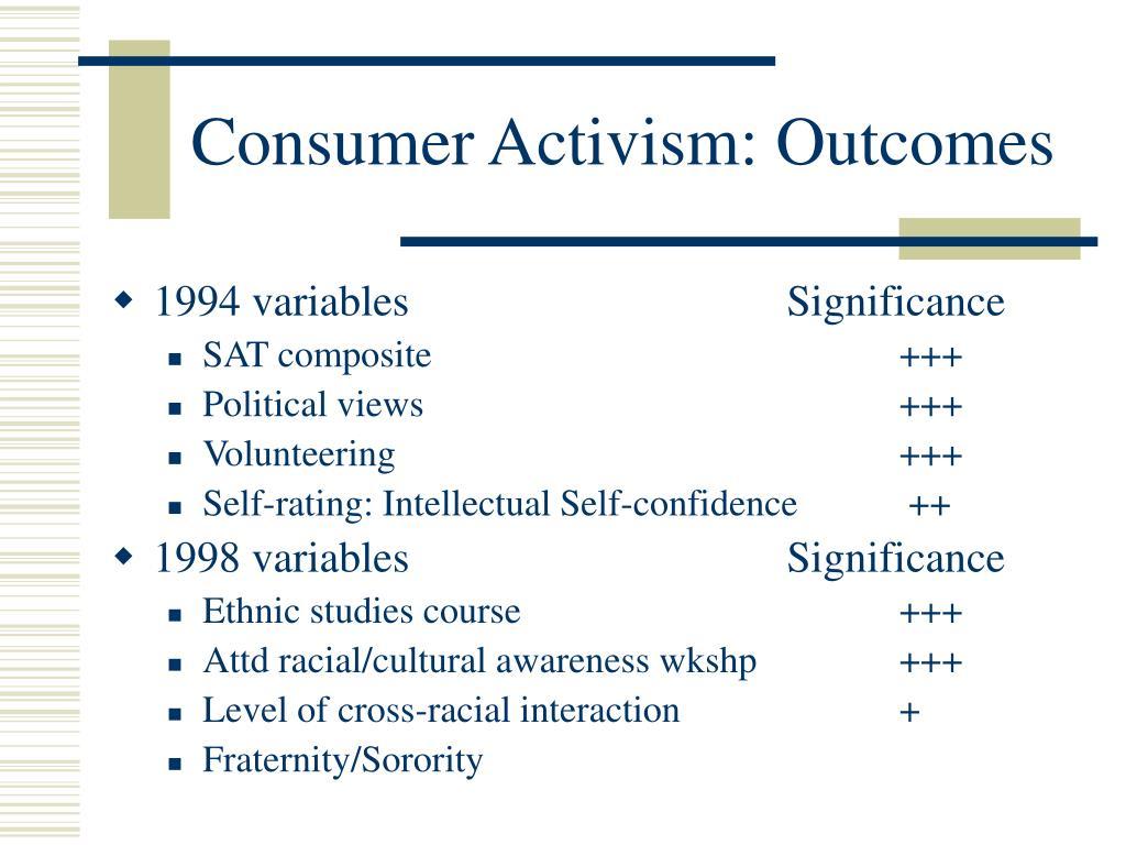 Consumer Activism: Outcomes