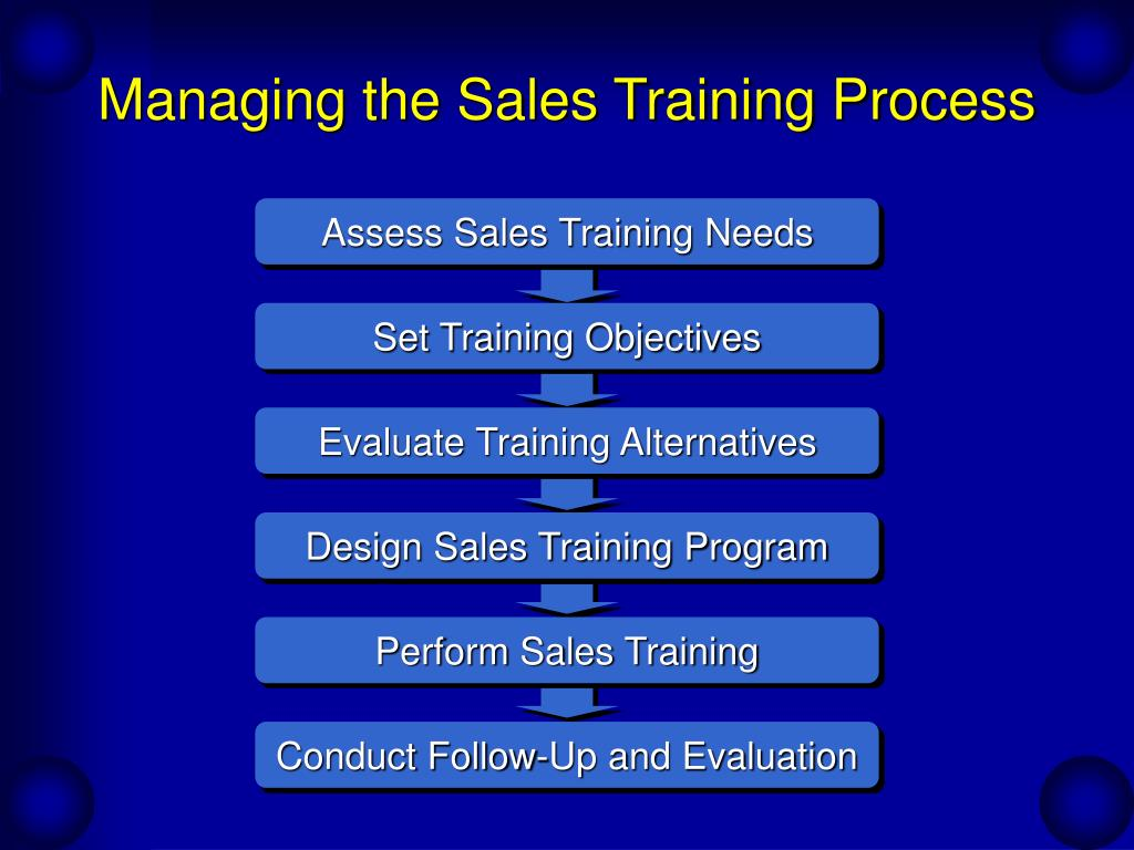 Assess Sales Training Needs