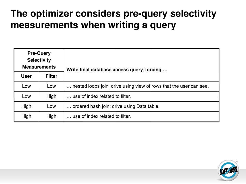 Pre-Query Selectivity Measurements