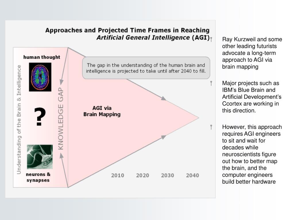 Ray Kurzweil and some other leading futurists advocate a long-term approach to AGI via brain mapping