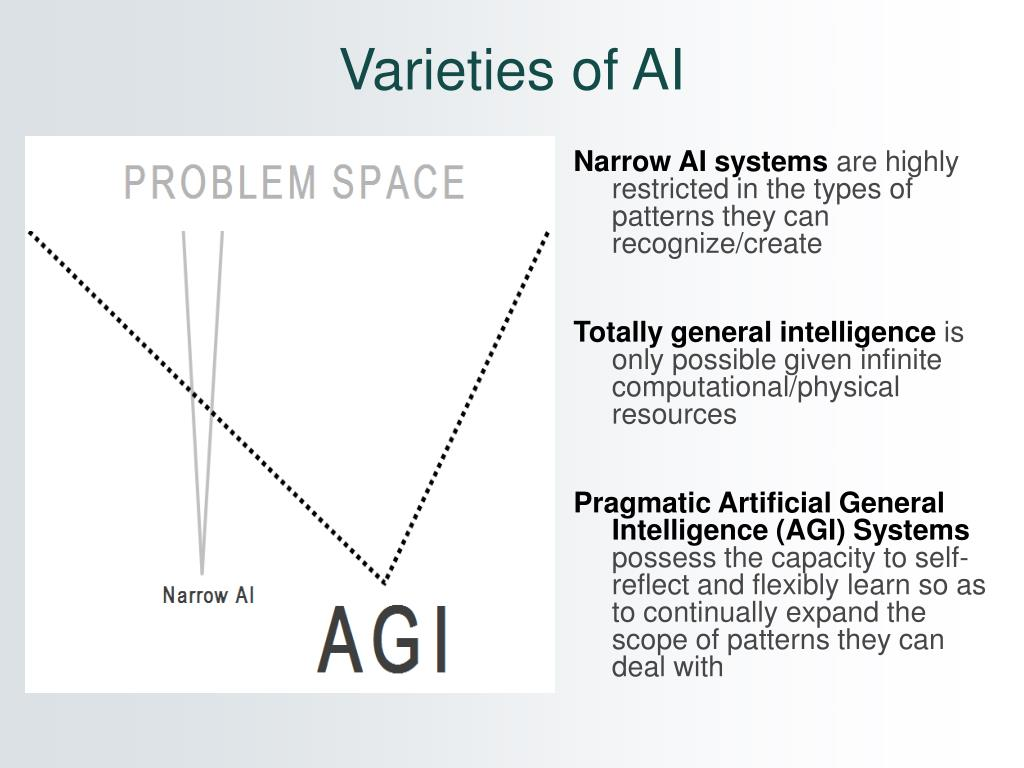 Varieties of AI