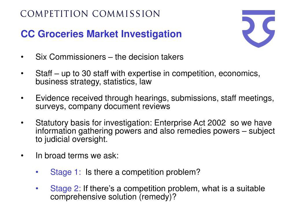 CC Groceries Market Investigation