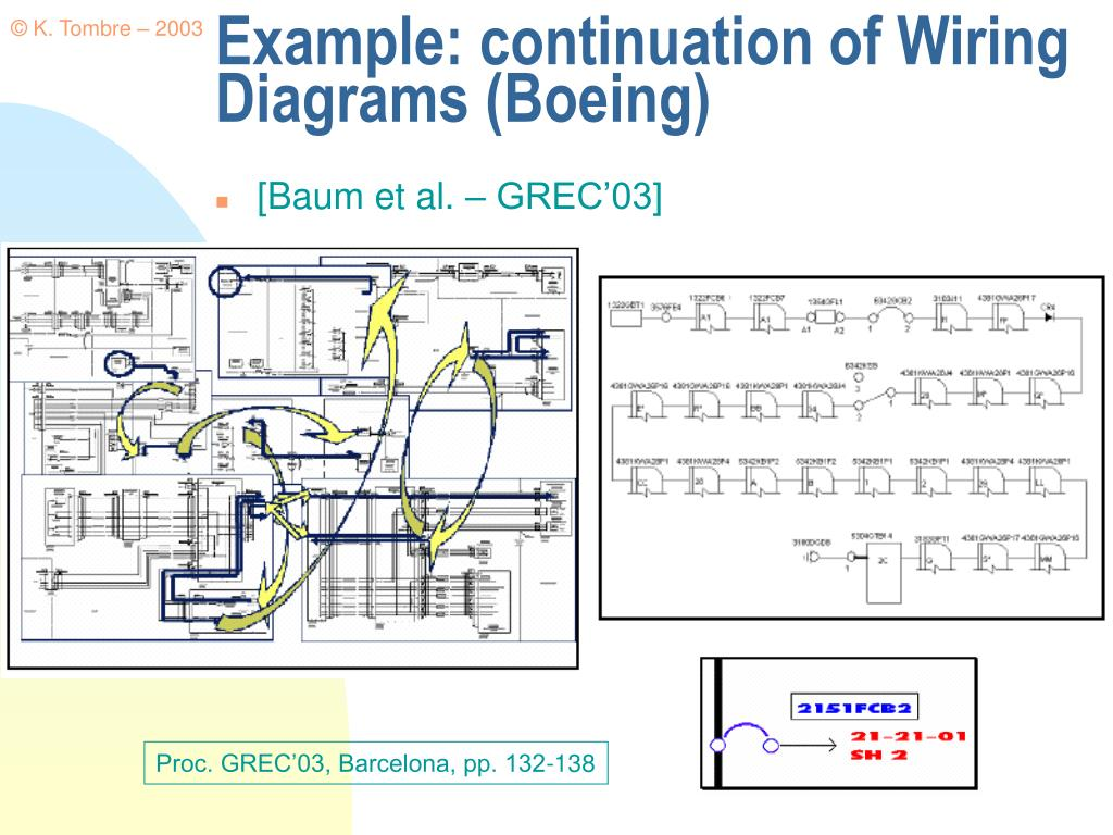 Example: continuation of Wiring Diagrams (Boeing)