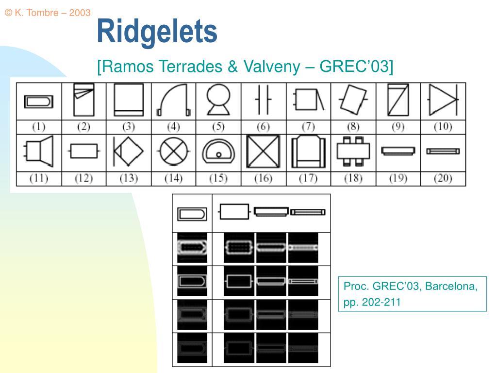 Ridgelets