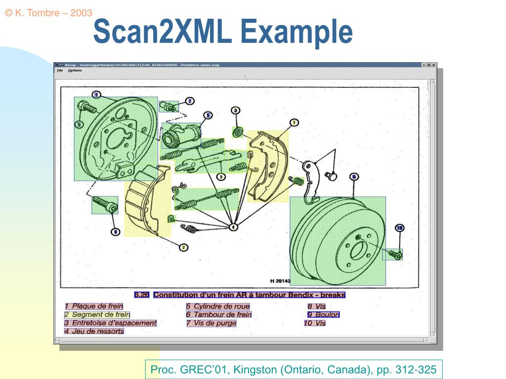 Scan2XML Example