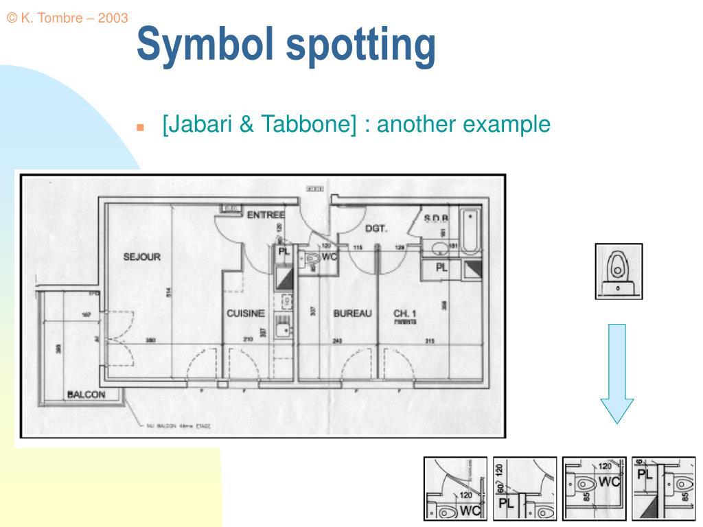Symbol spotting