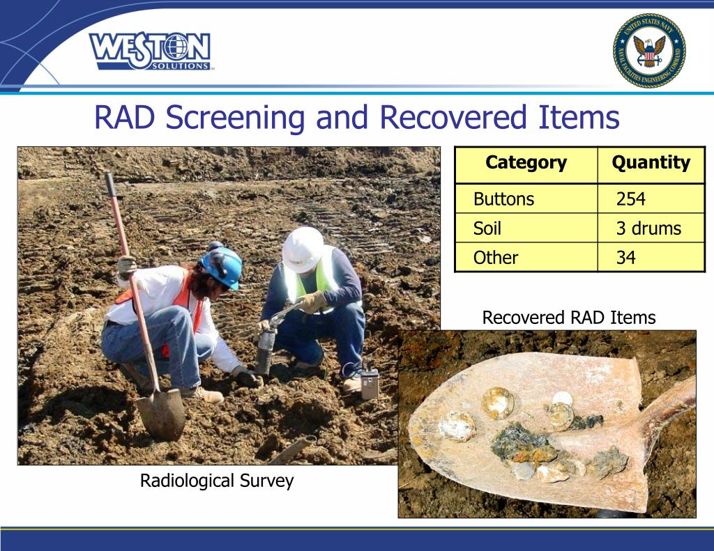RAD Screening and Recovered Items