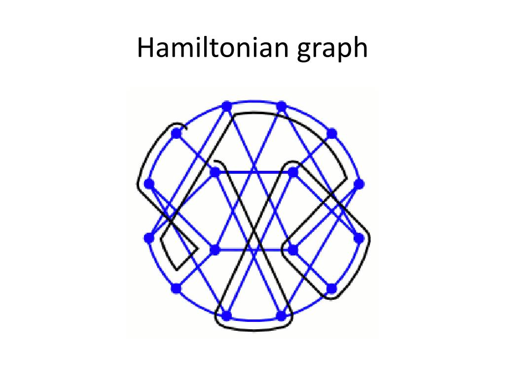 Hamiltonian graph