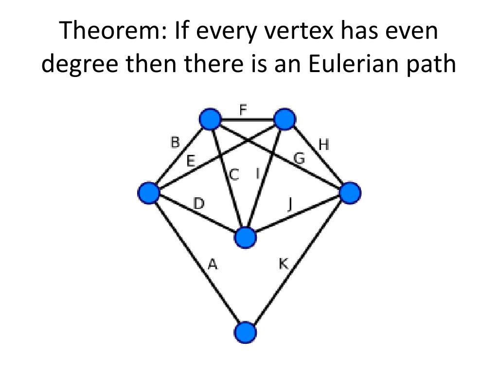 Theorem: If every vertex has even degree then there is an