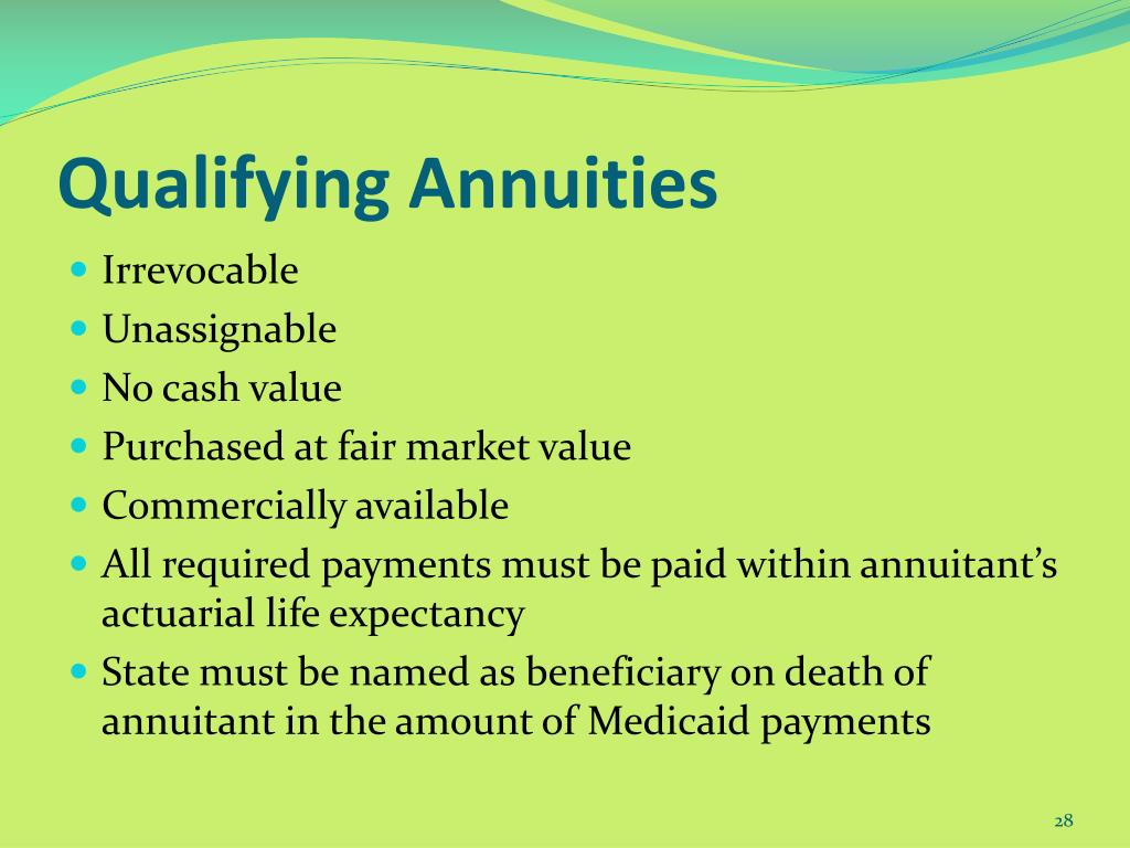 Qualifying Annuities