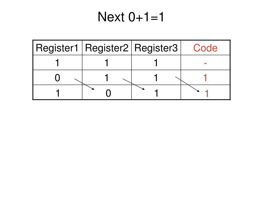 Next 0+1=1