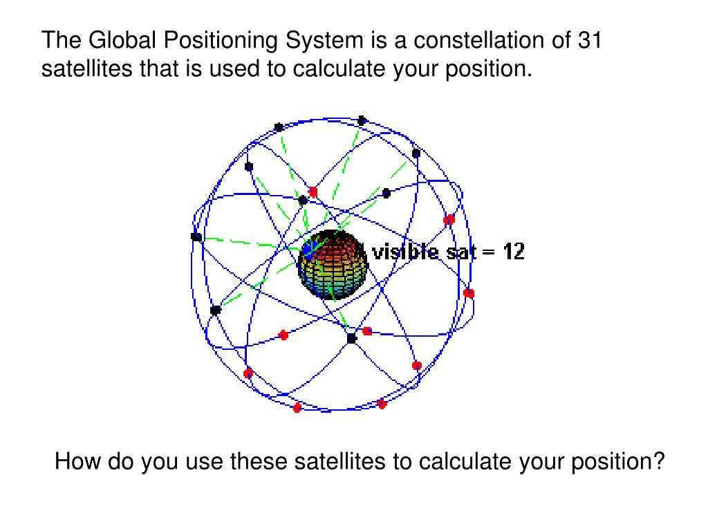 The Global Positioning System is a constellation of 31  satellites that is used to calculate your position.