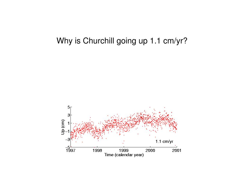 Why is Churchill going up 1.1 cm/yr?
