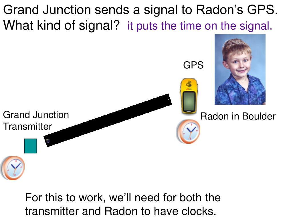 Grand Junction sends a signal to Radon's GPS.