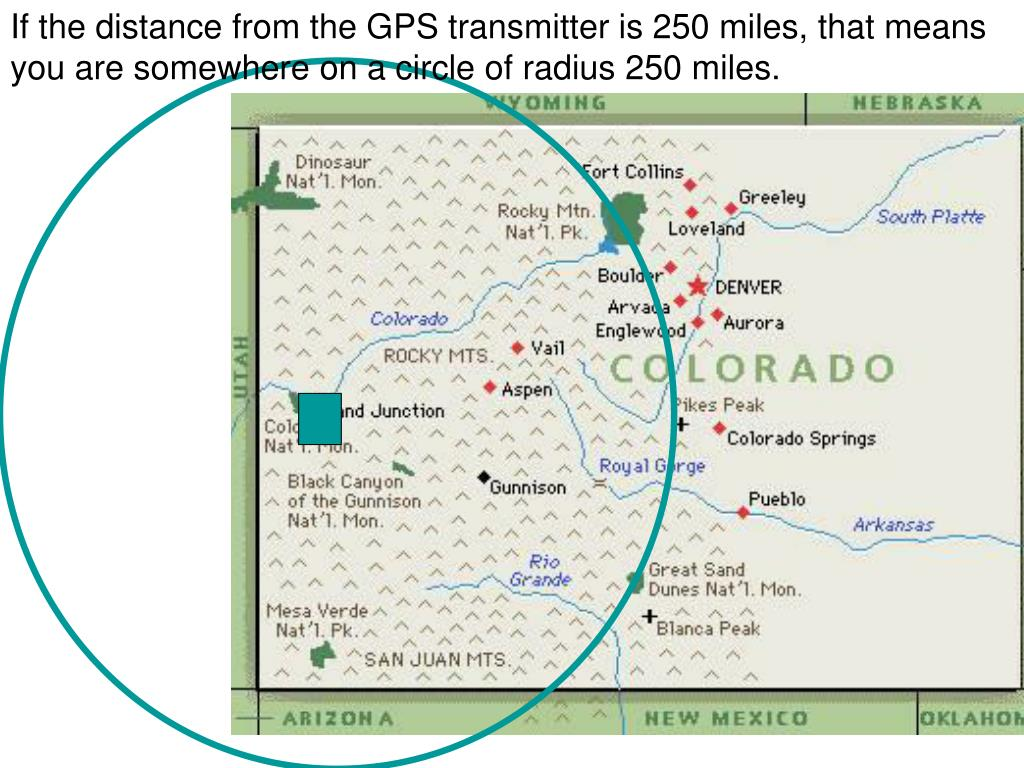 If the distance from the GPS transmitter is 250 miles, that means you are somewhere on a circle of radius 250 miles.