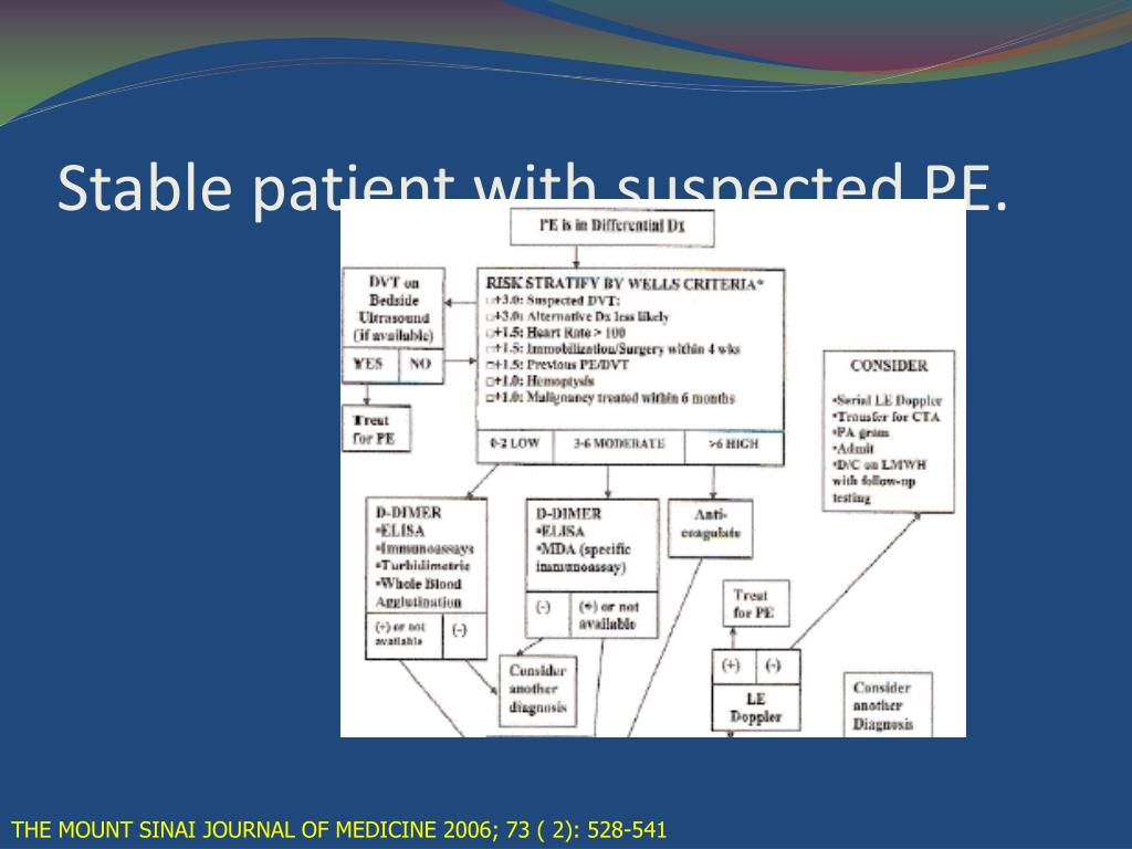 Stable patient with suspected PE.