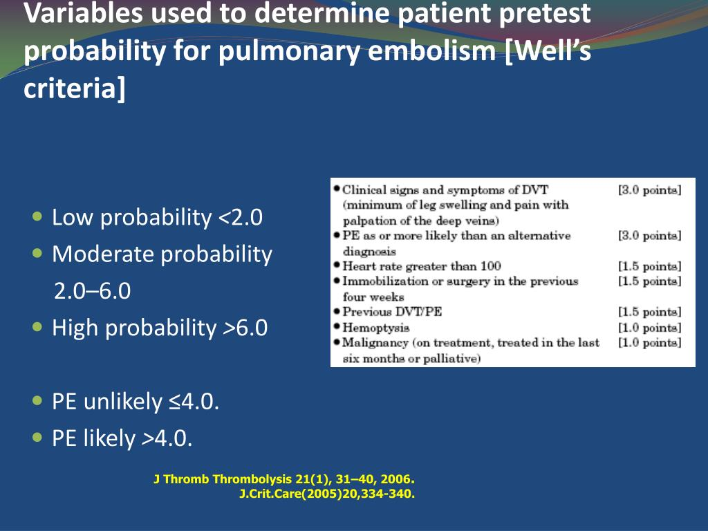 Variables used to determine patient pretest