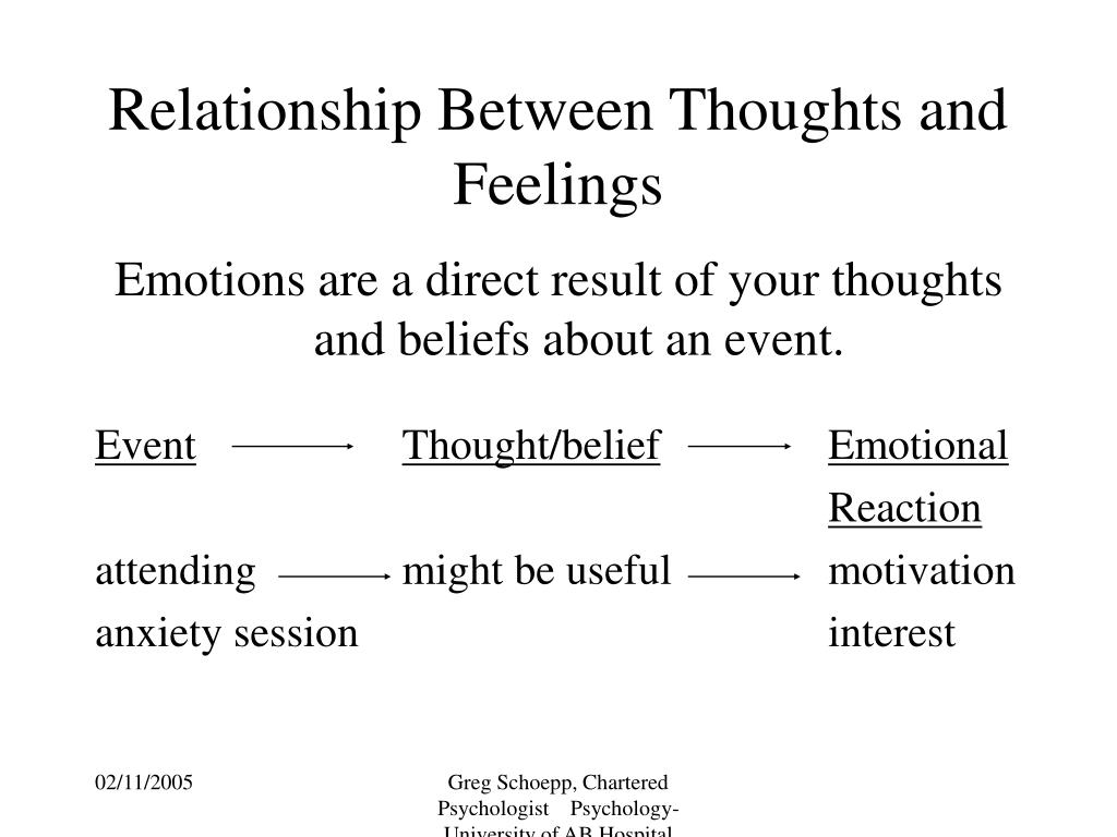 Relationship Between Thoughts and Feelings
