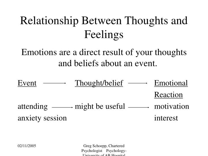 Relationship between thoughts and feelings l.jpg