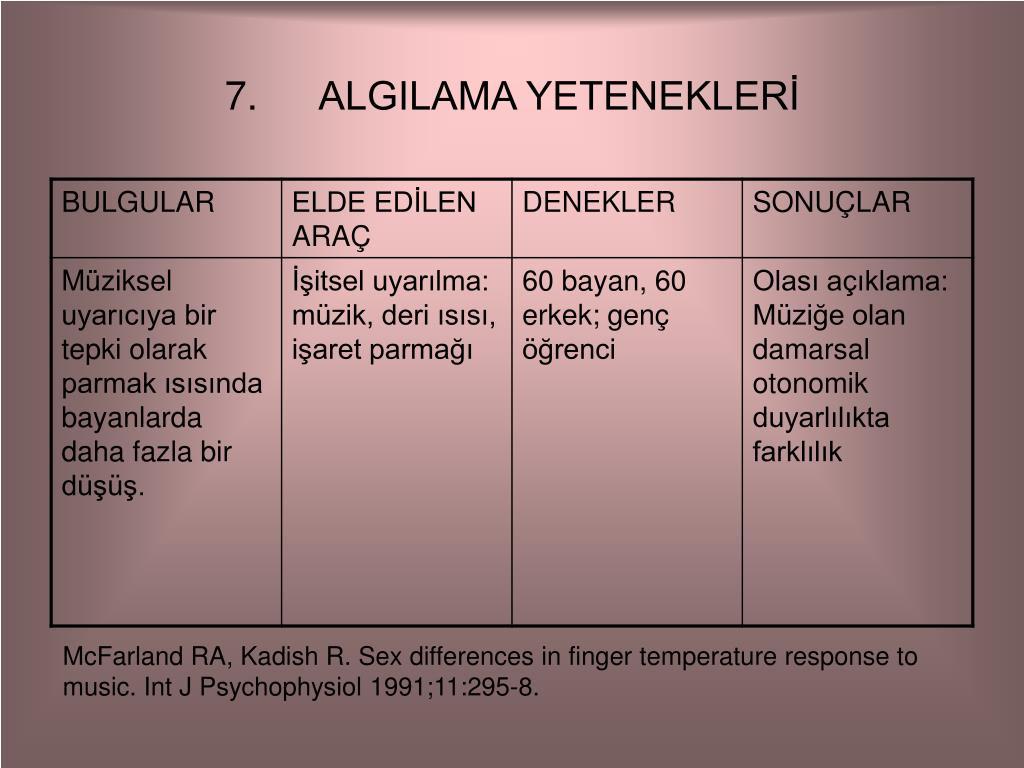 ALGILAMA YETENEKLERİ