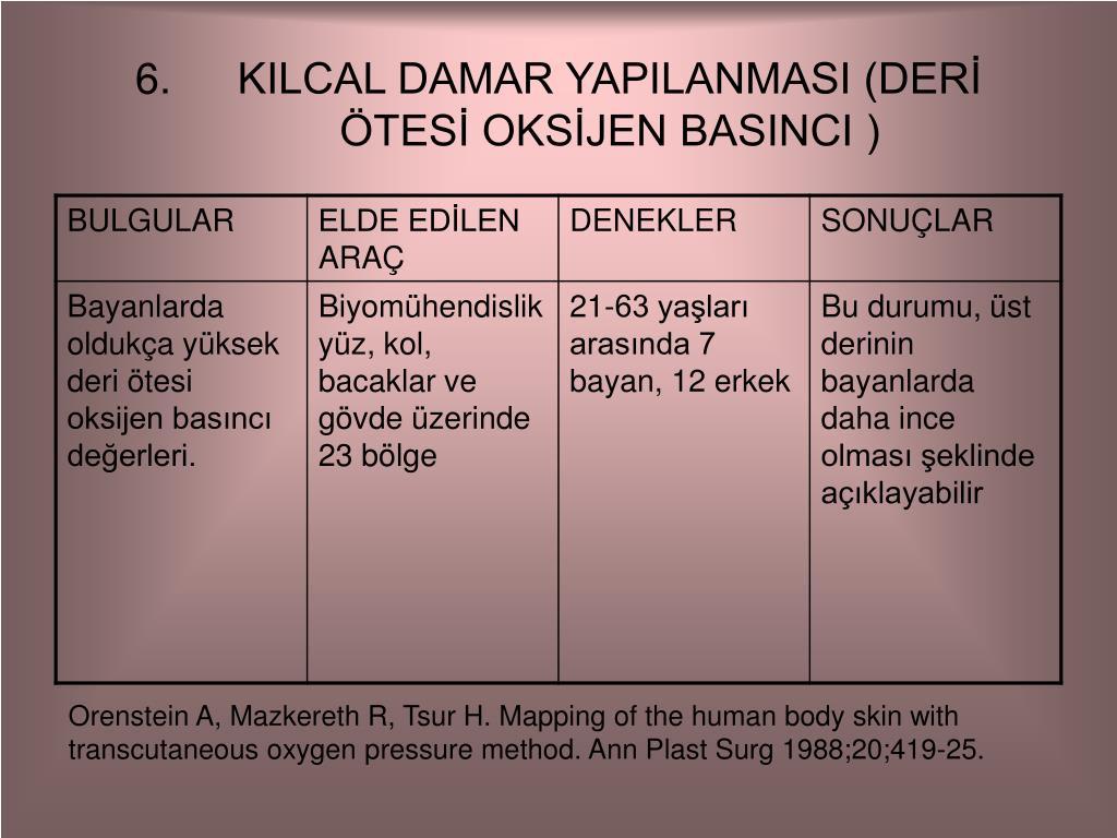 KILCAL DAMAR YAPILANMASI (DERİ ÖTESİ OKSİJEN BASINCI )