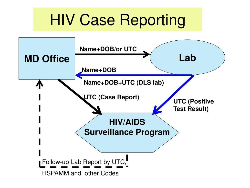 HIV Case Reporting