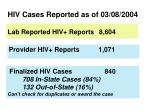 hiv cases reported as of 03 08 2004
