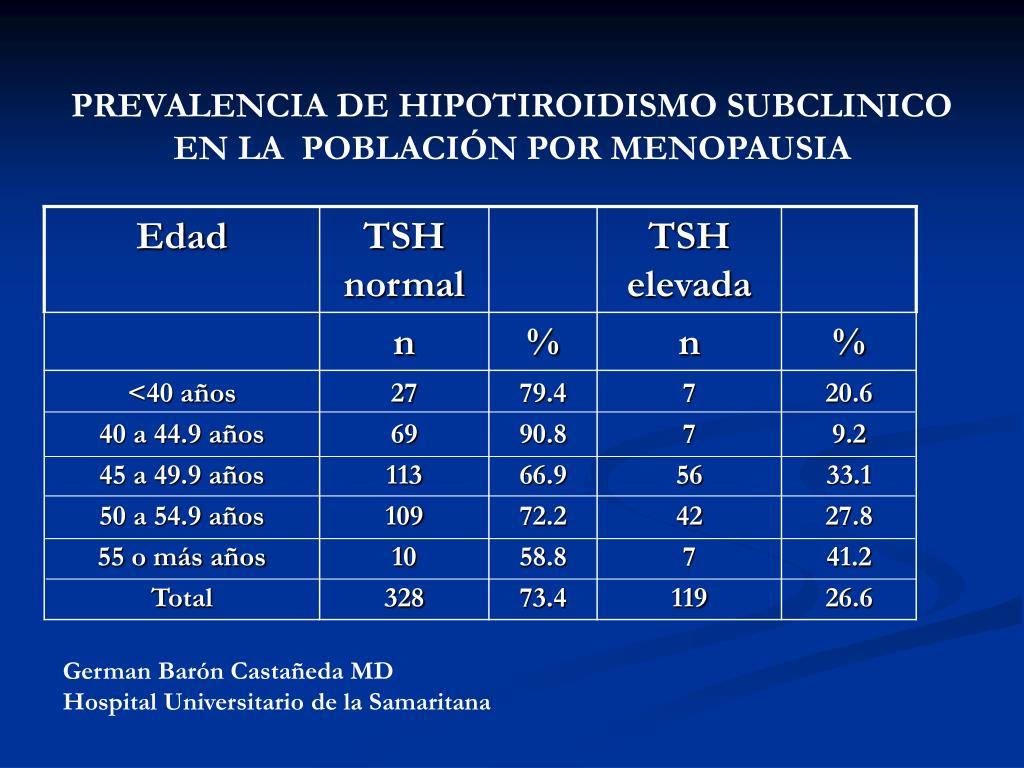 PREVALENCIA DE HIPOTIROIDISMO SUBCLINICO EN LA  POBLACIÓN POR MENOPAUSIA