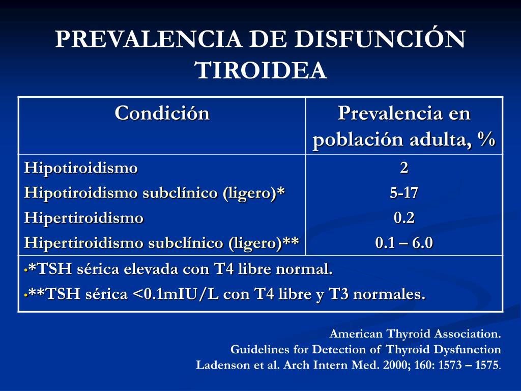 PREVALENCIA DE DISFUNCIÓN TIROIDEA