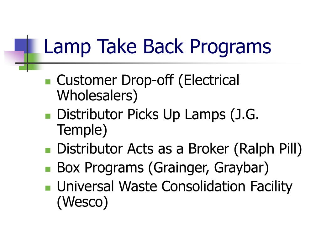 Lamp Take Back Programs