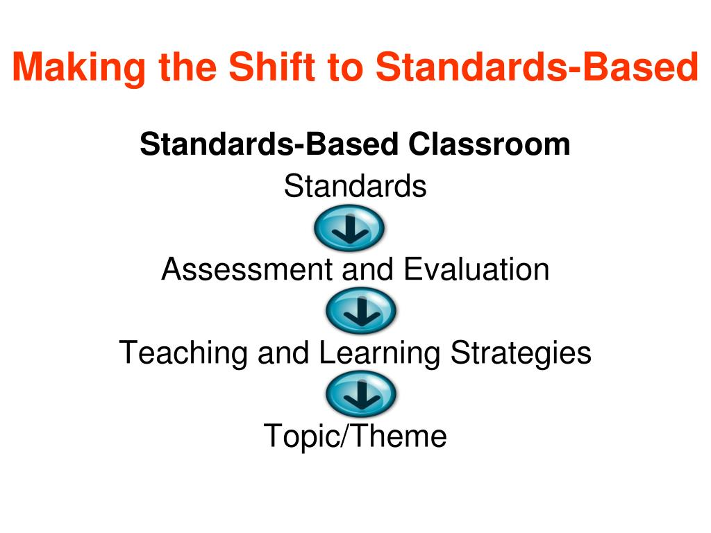 Making the Shift to Standards-Based