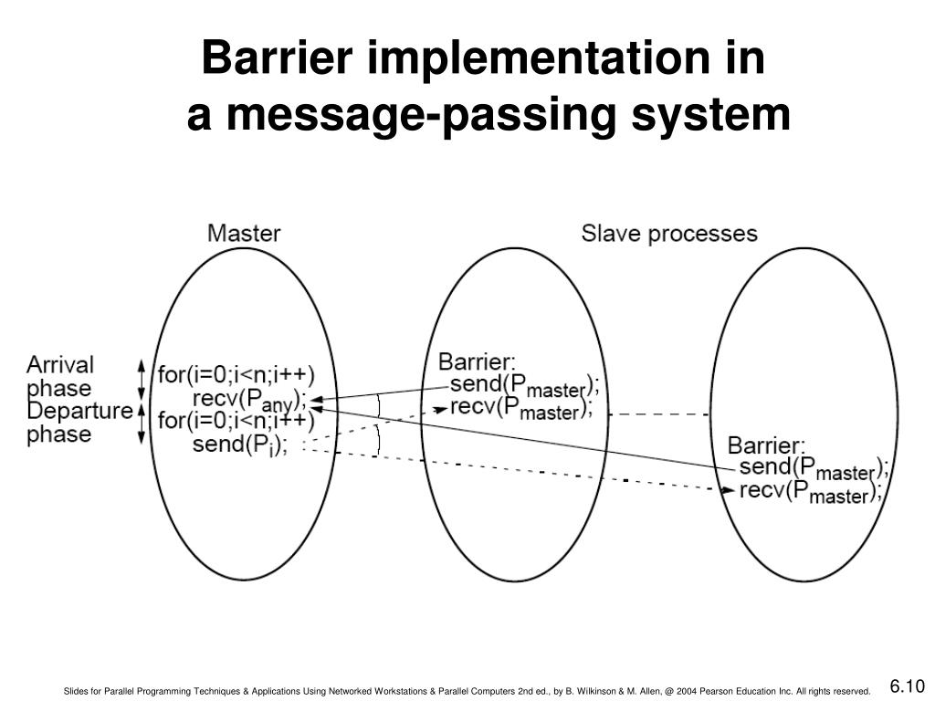 Barrier implementation in