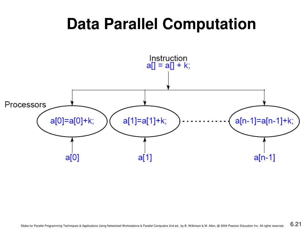 Data Parallel Computation