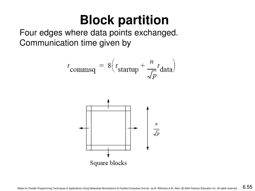 Block partition