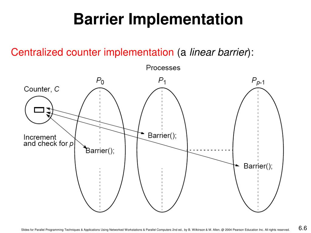 Barrier Implementation